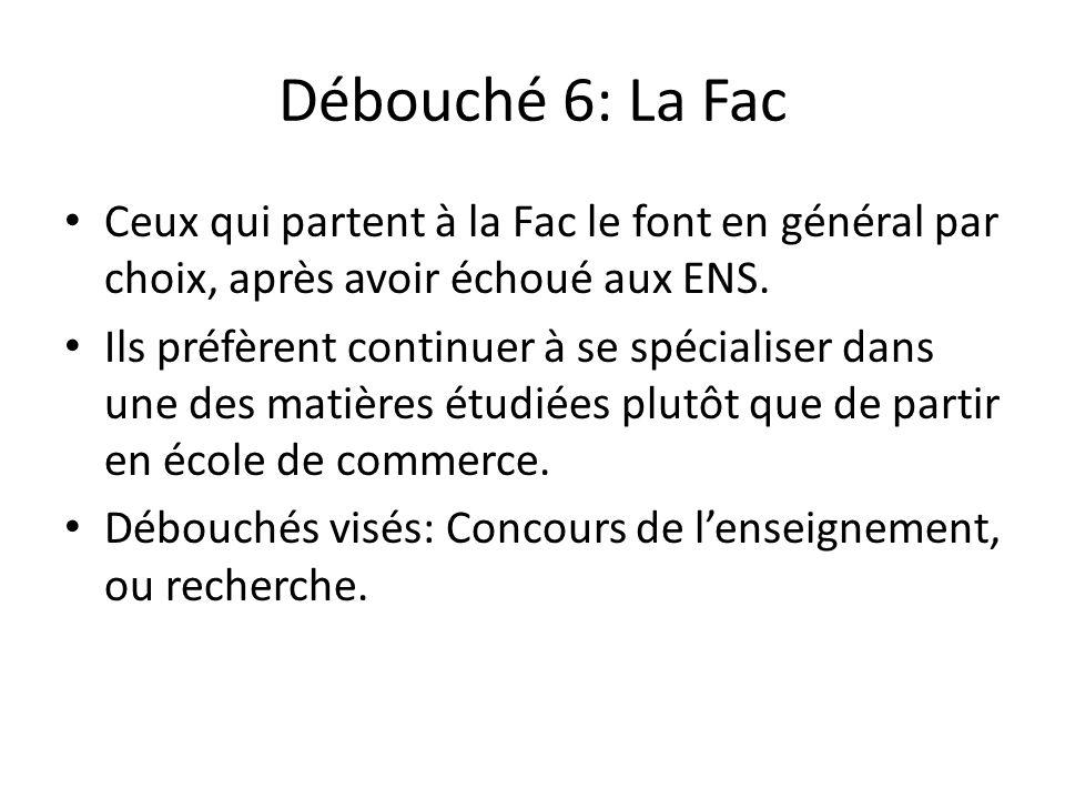 Débouché 6: La Fac Ceux qui partent à la Fac le font en général par choix, après avoir échoué aux ENS.