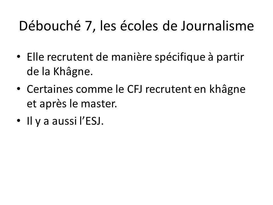 Débouché 7, les écoles de Journalisme