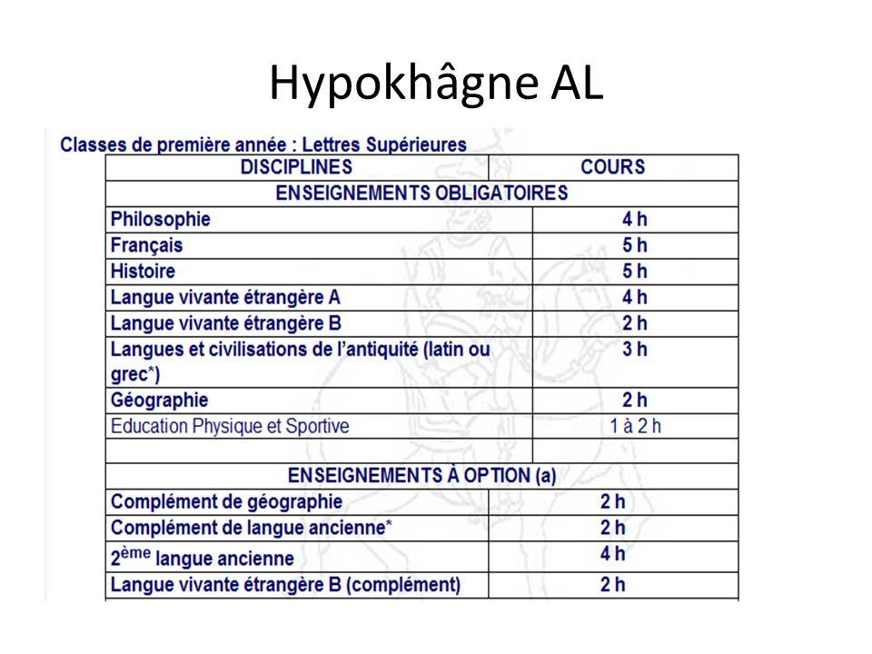 Hypokhâgne AL