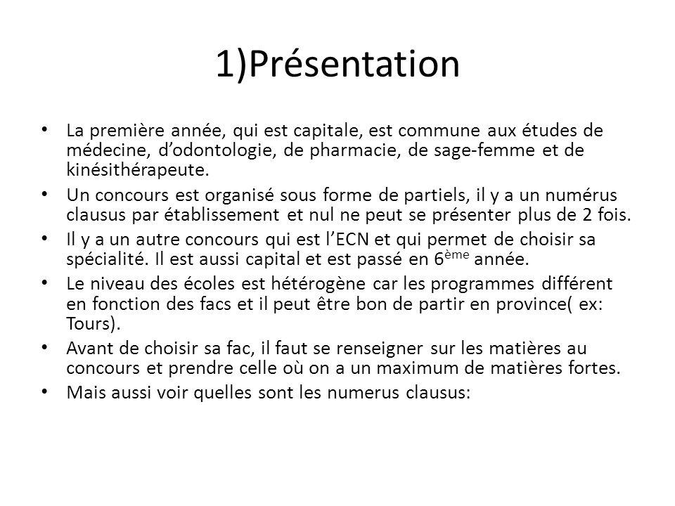 1)Présentation