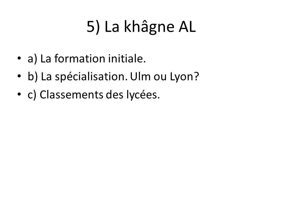 5) La khâgne AL a) La formation initiale.