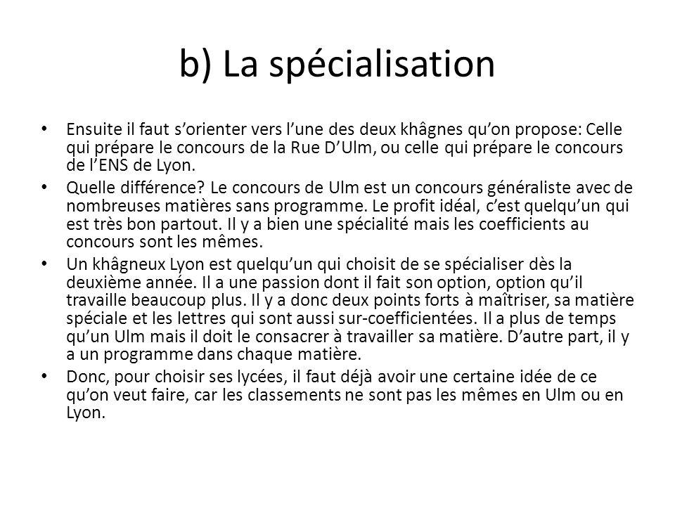 b) La spécialisation