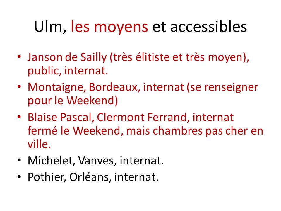 Ulm, les moyens et accessibles