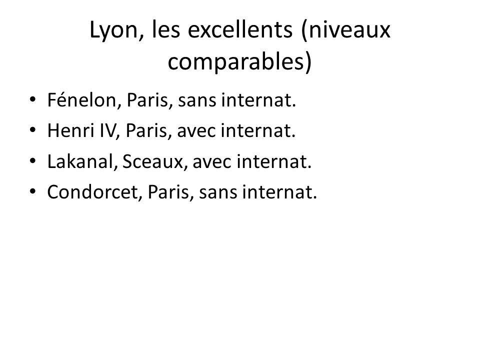 Lyon, les excellents (niveaux comparables)
