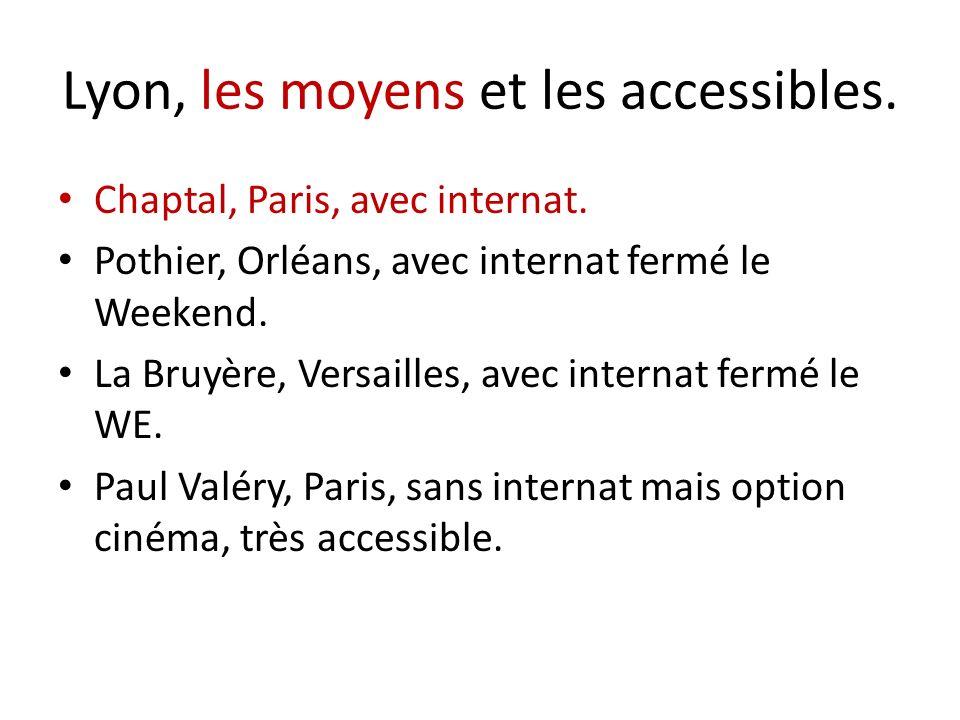 Lyon, les moyens et les accessibles.
