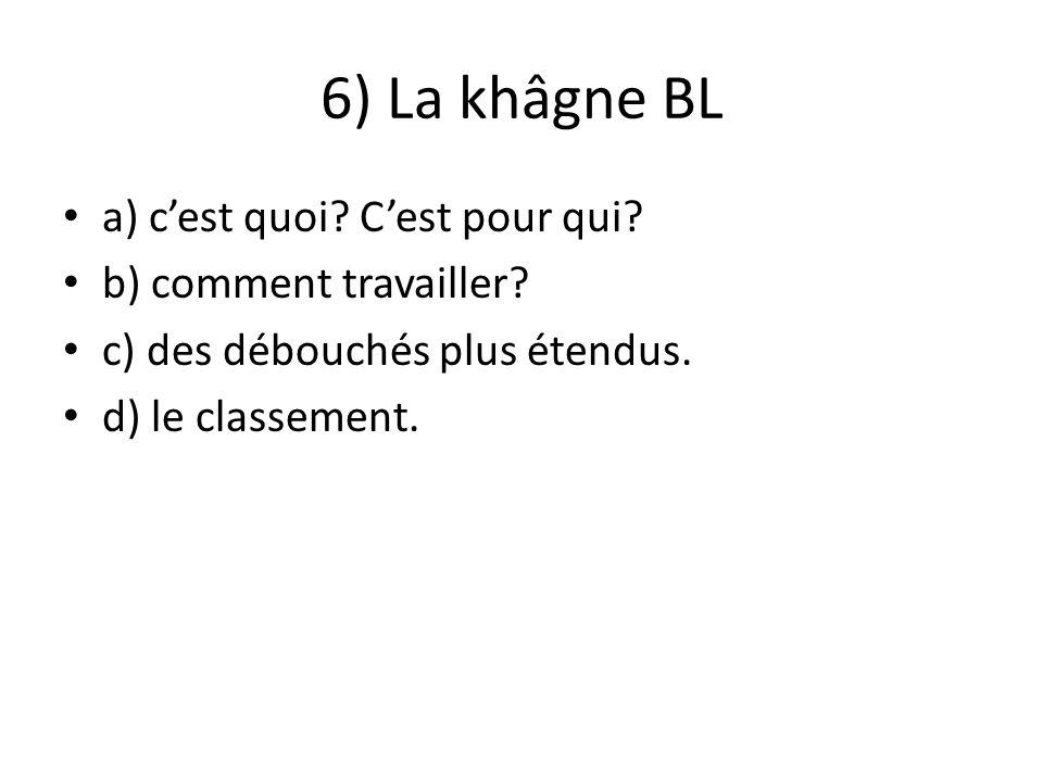 6) La khâgne BL a) c'est quoi C'est pour qui b) comment travailler