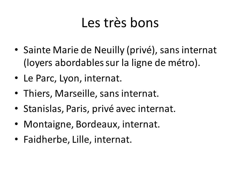 Les très bons Sainte Marie de Neuilly (privé), sans internat (loyers abordables sur la ligne de métro).