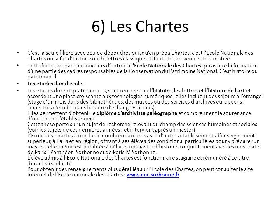 6) Les Chartes