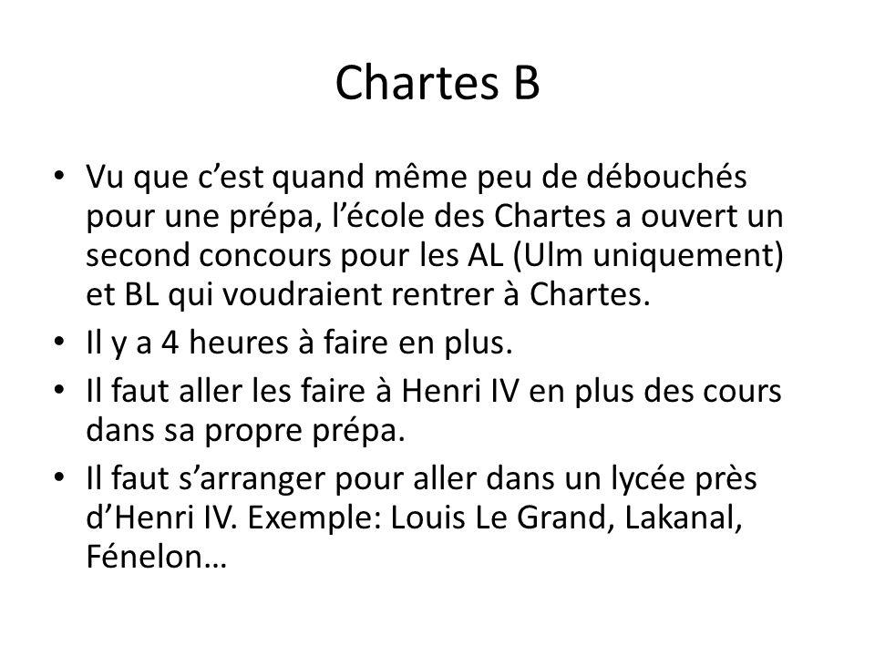 Chartes B