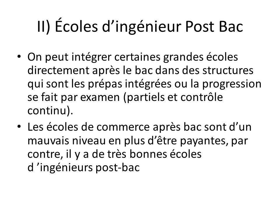 II) Écoles d'ingénieur Post Bac