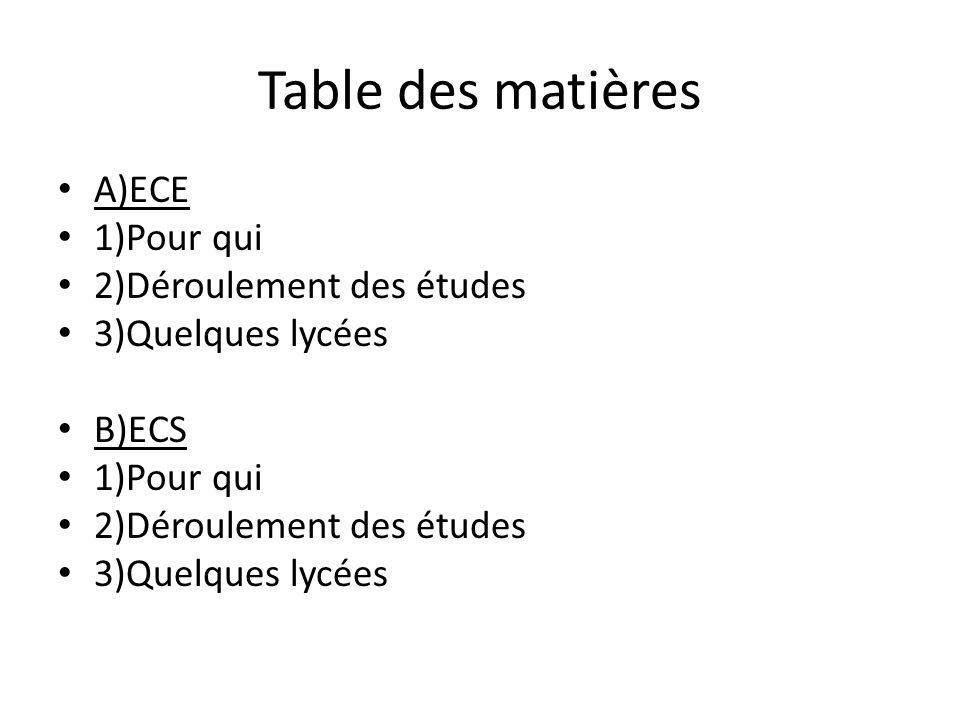 Table des matières A)ECE 1)Pour qui 2)Déroulement des études