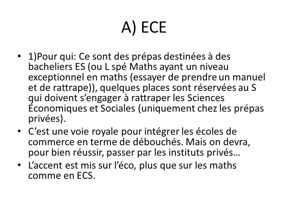 A) ECE