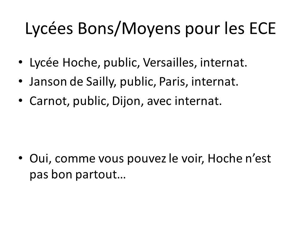 Lycées Bons/Moyens pour les ECE