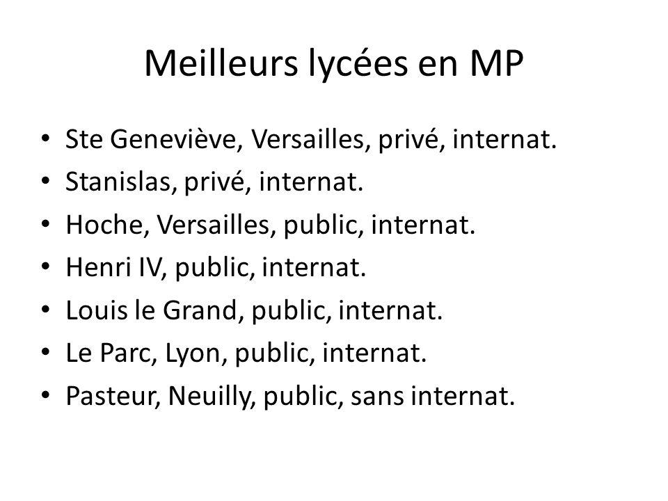 Meilleurs lycées en MP Ste Geneviève, Versailles, privé, internat.