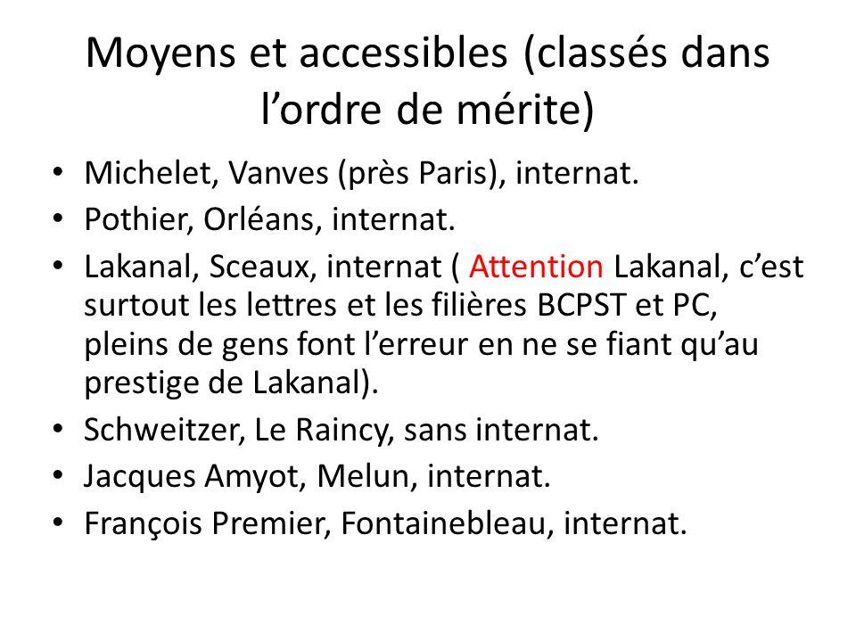 Moyens et accessibles (classés dans l'ordre de mérite)