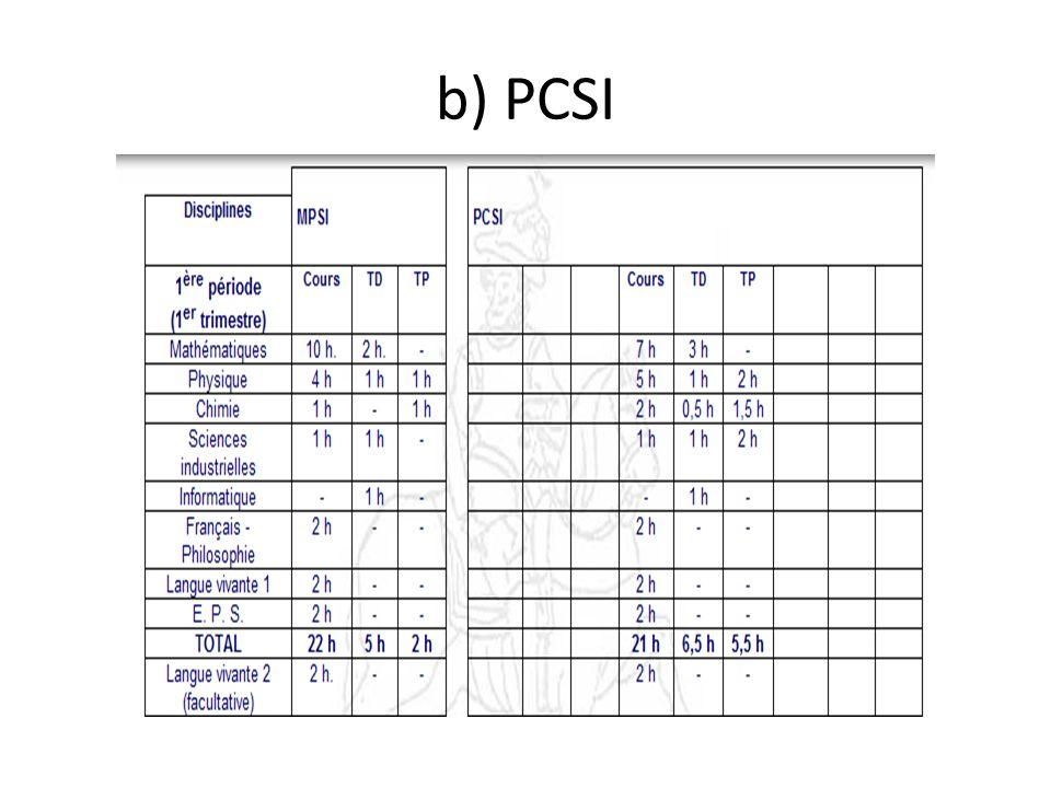 b) PCSI