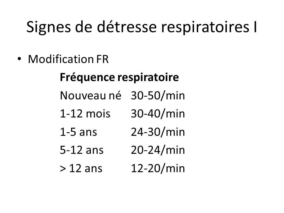 Signes de détresse respiratoires I