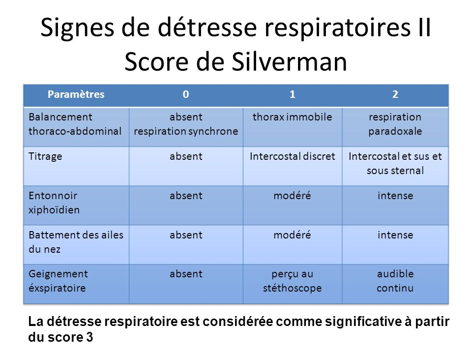 Silverman Score Image Mag