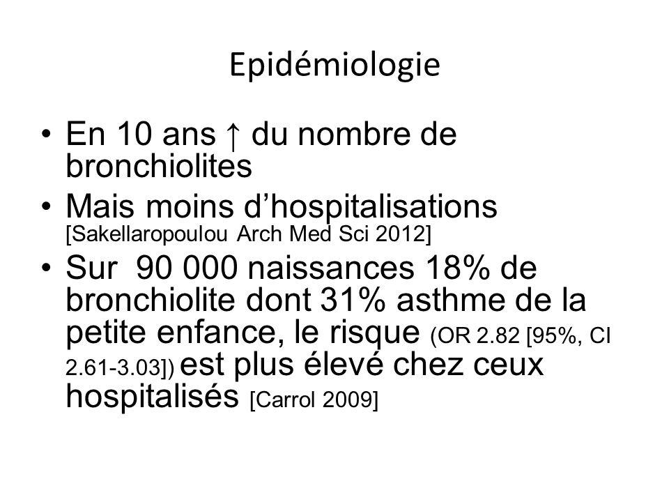 Epidémiologie En 10 ans ↑ du nombre de bronchiolites