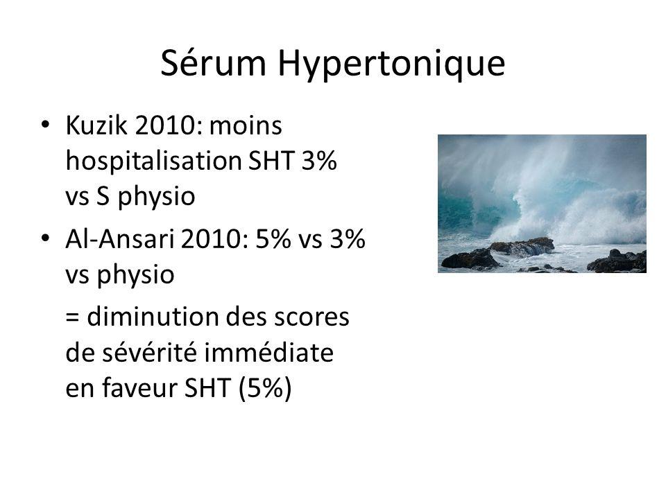 Sérum HypertoniqueKuzik 2010: moins hospitalisation SHT 3% vs S physio. Al-Ansari 2010: 5% vs 3% vs physio.