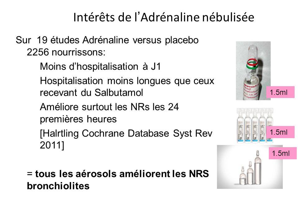 Intérêts de l'Adrénaline nébulisée