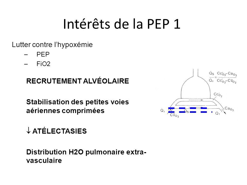 Intérêts de la PEP 1 Lutter contre l'hypoxémie RECRUTEMENT ALVÉOLAIRE