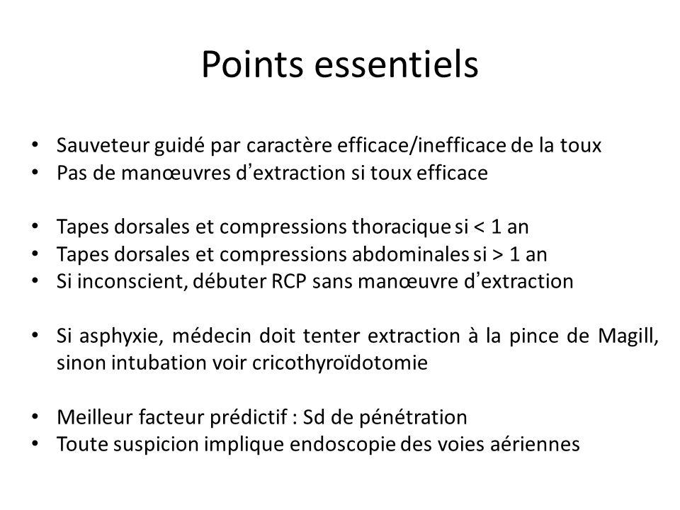 Points essentiels Sauveteur guidé par caractère efficace/inefficace de la toux. Pas de manœuvres d'extraction si toux efficace.