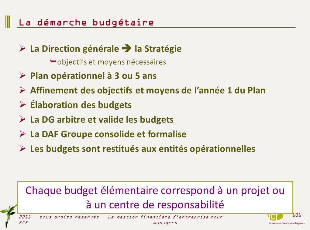 La démarche budgétaire