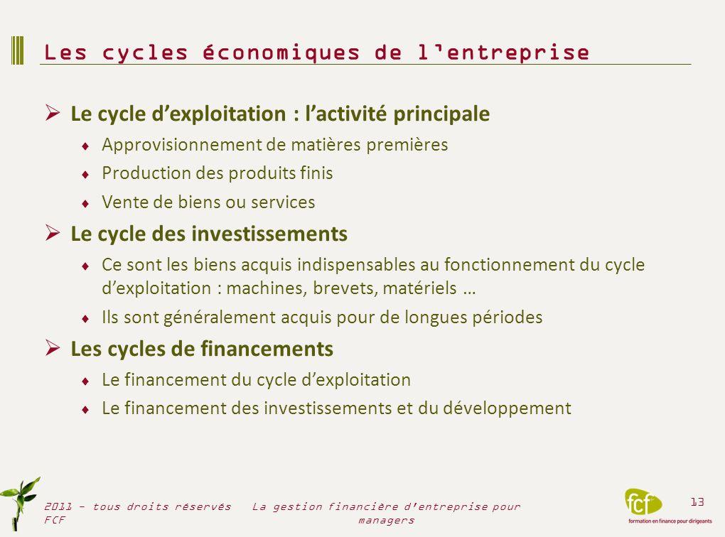 Les cycles économiques de l'entreprise