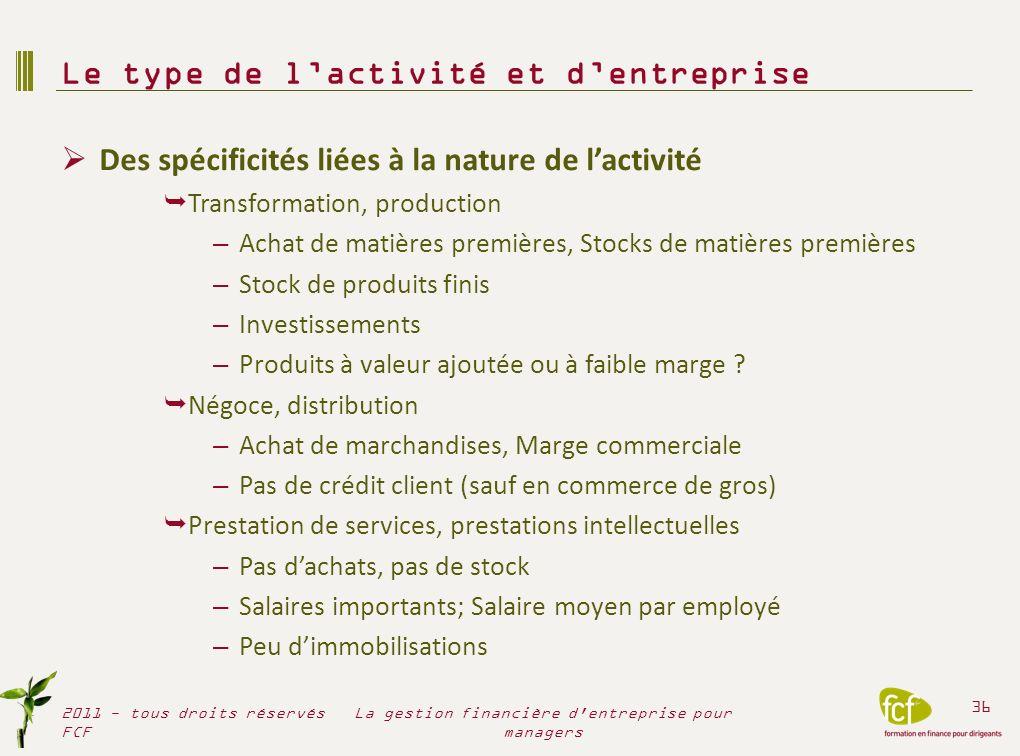 Le type de l'activité et d'entreprise