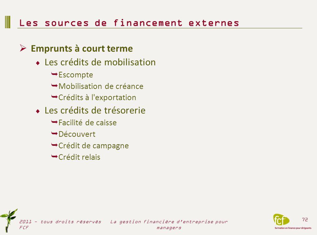 Les sources de financement externes