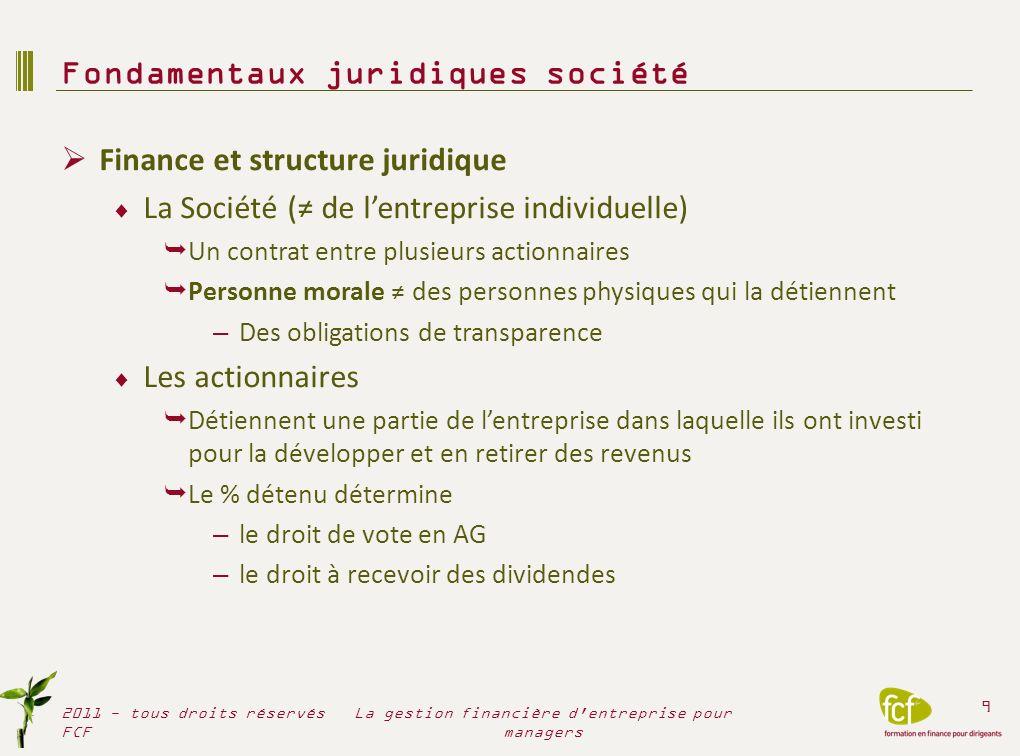 Fondamentaux juridiques société