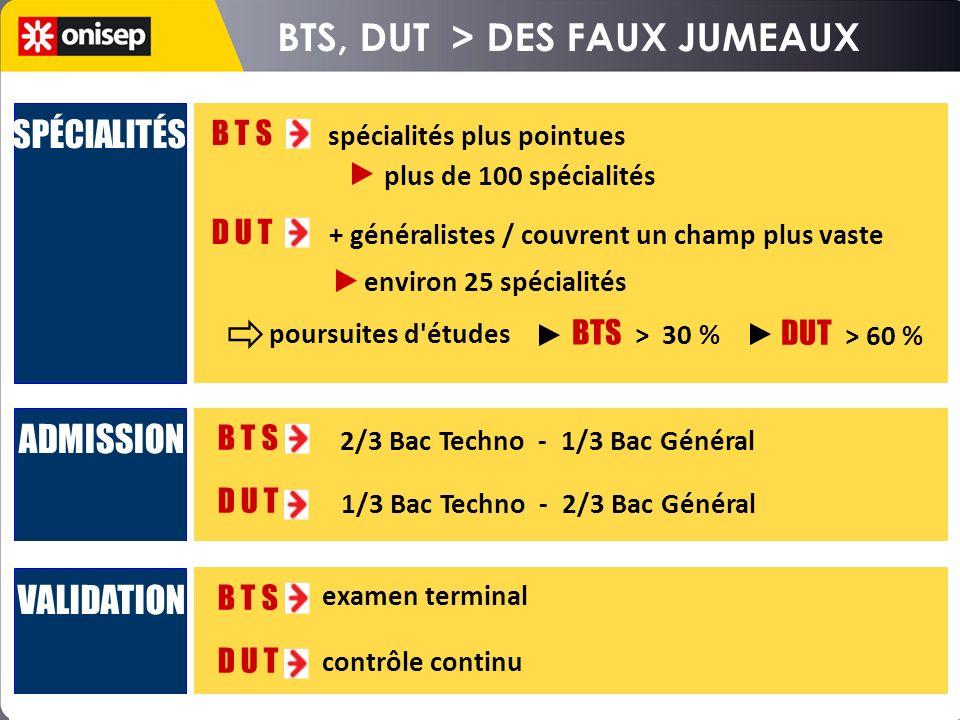 BTS, DUT > DES FAUX JUMEAUX