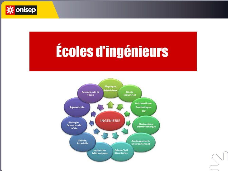 Écoles d'ingénieurs