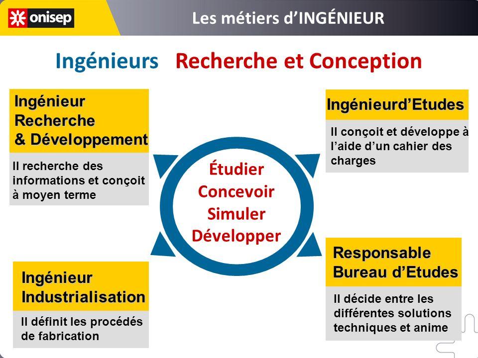 Les métiers d'INGÉNIEUR Ingénieurs Recherche et Conception