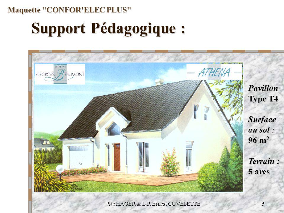 Sté HAGER & L.P. Ernest CUVELETTE
