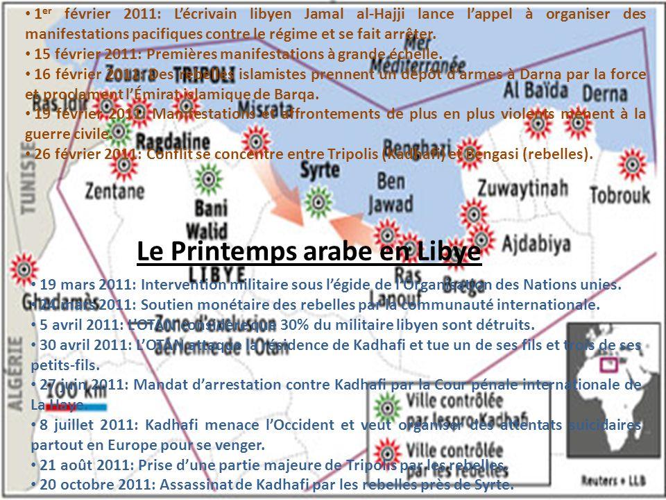 Le Printemps arabe en Libye