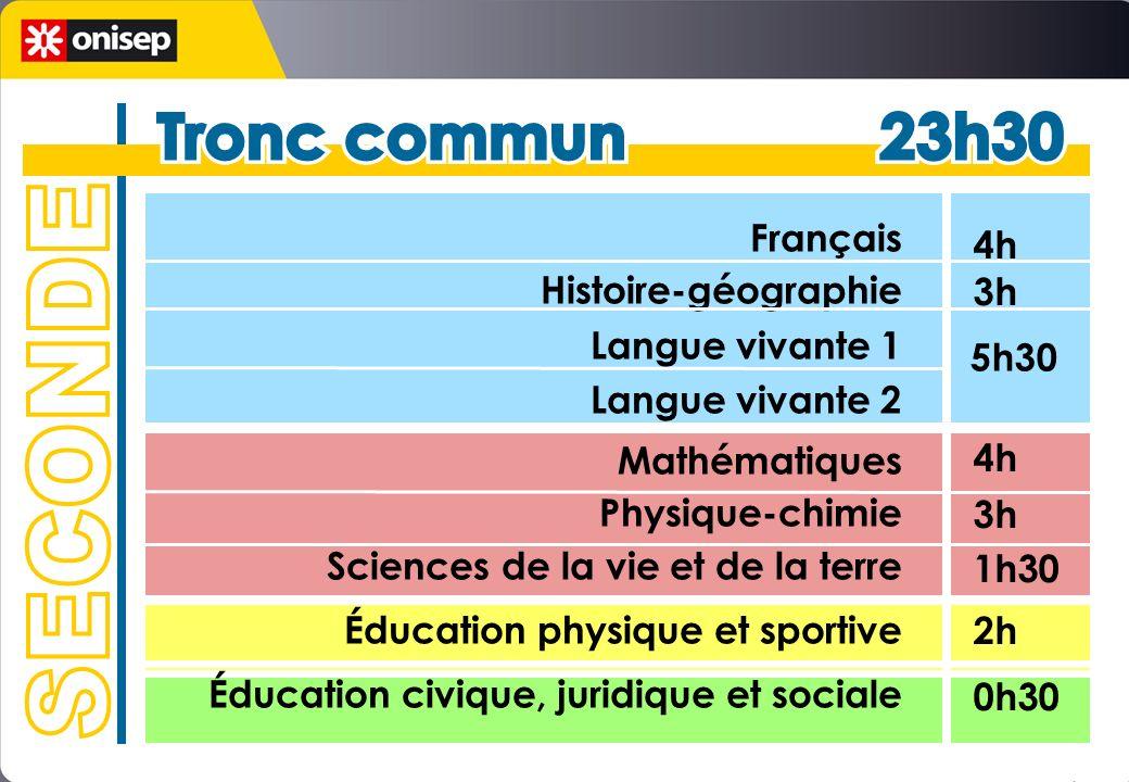 Tronc commun 23h30 Tronc commun 23h30