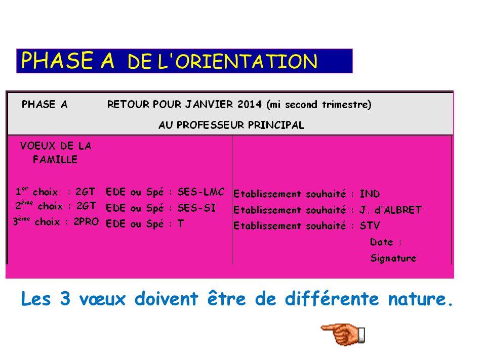 PHASE A DE L ORIENTATION