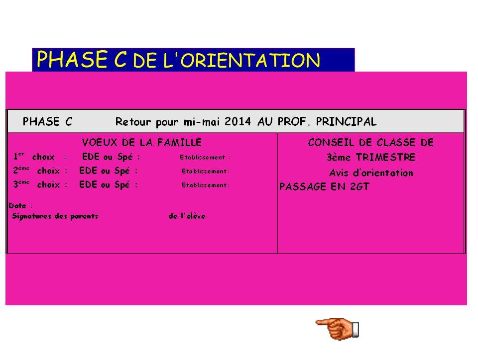 PHASE C DE L ORIENTATION