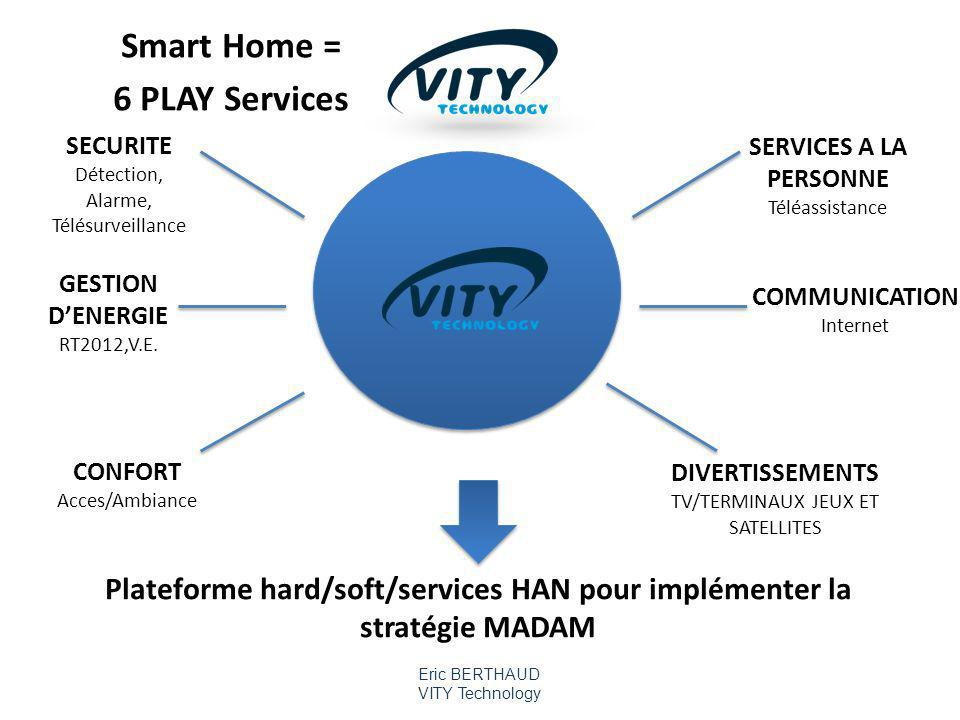 Plateforme hard/soft/services HAN pour implémenter la stratégie MADAM