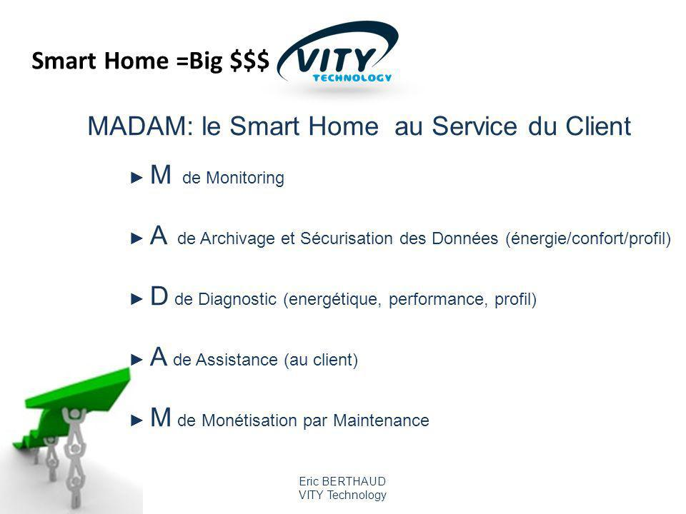MADAM: le Smart Home au Service du Client