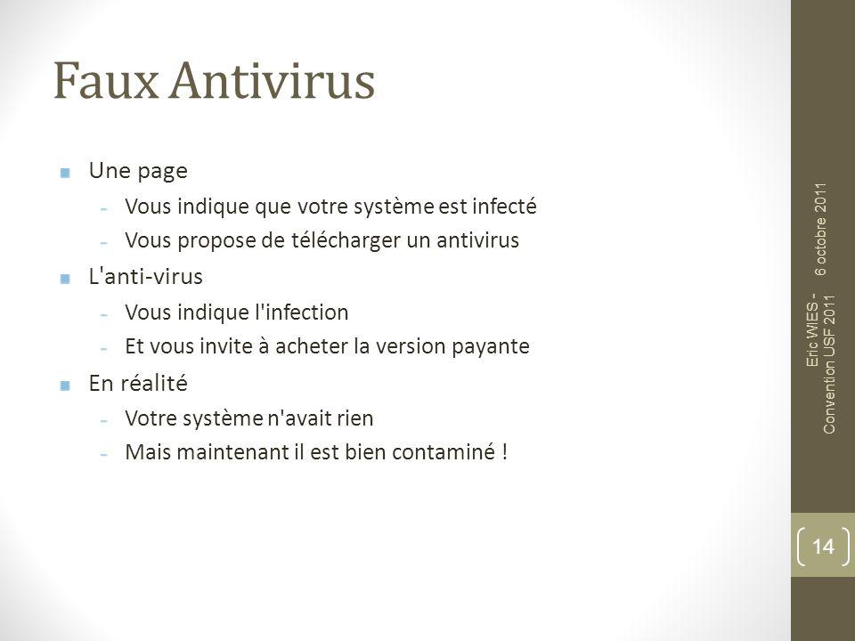 Faux Antivirus Une page L anti-virus En réalité