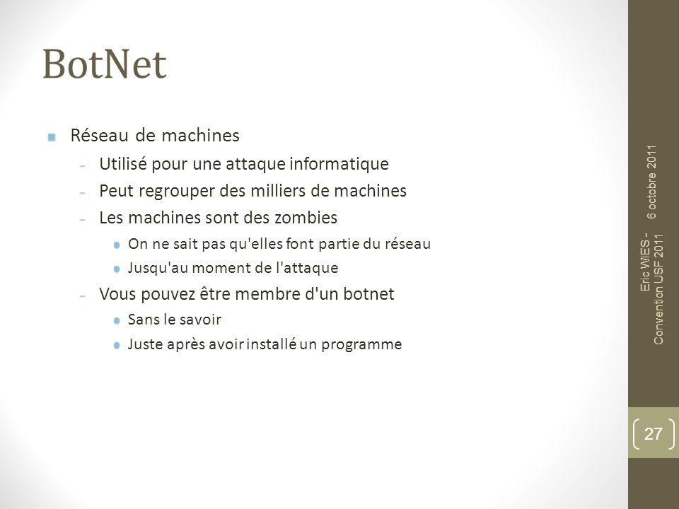 BotNet Réseau de machines Utilisé pour une attaque informatique