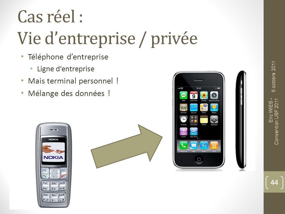 Cas réel : Vie d'entreprise / privée