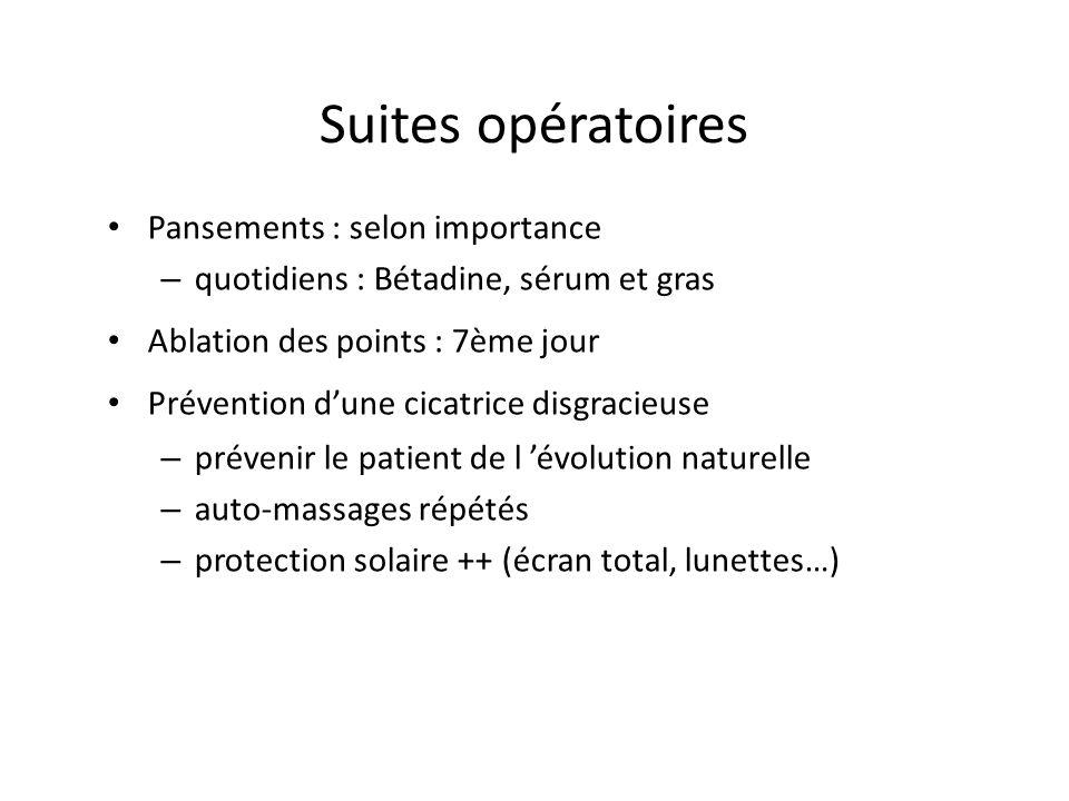 Suites opératoires Pansements : selon importance