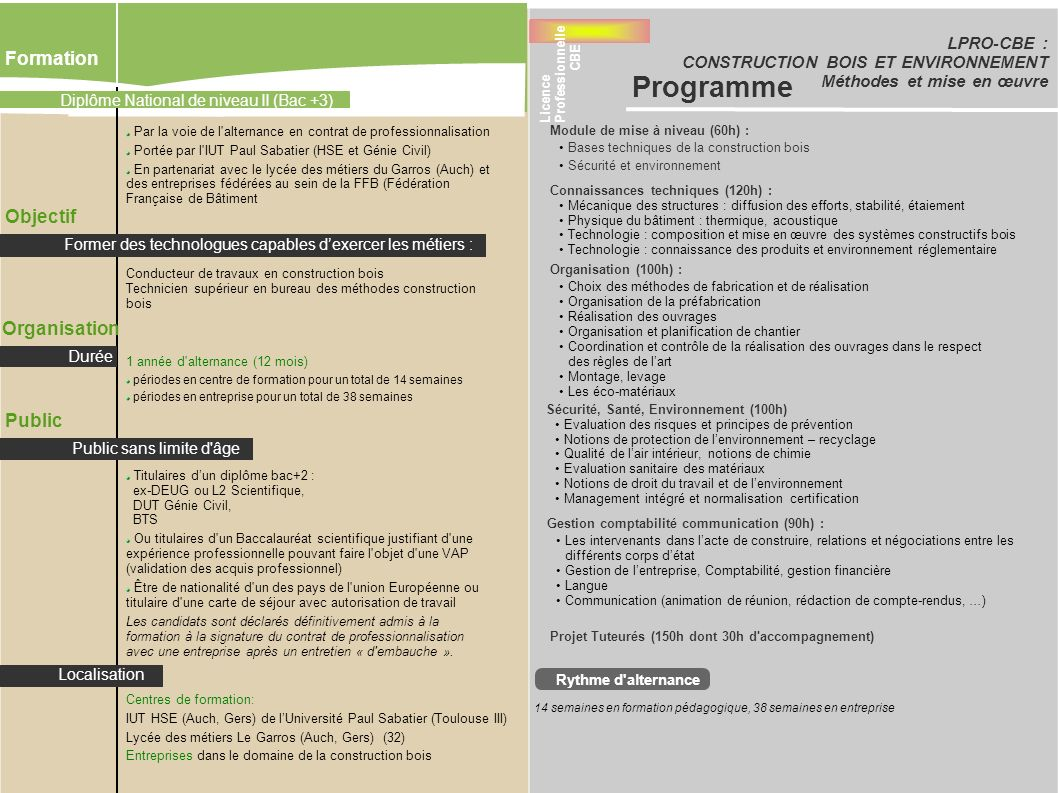 Programme Formation Objectif Organisation Public LPRO-CBE :