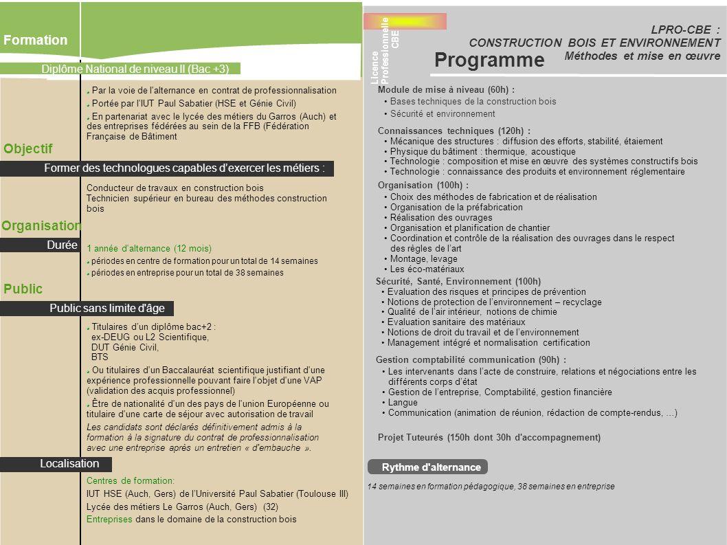 Programme Formation Objectif Organisation Public LPRO-CBE :
