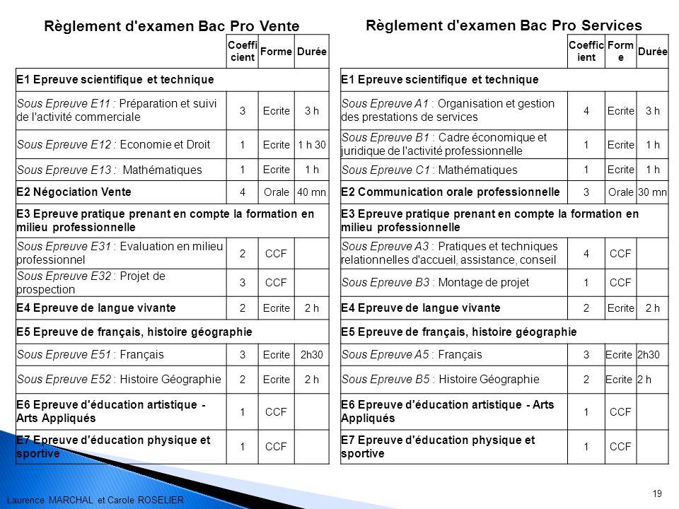 Règlement d examen Bac Pro Vente Règlement d examen Bac Pro Services