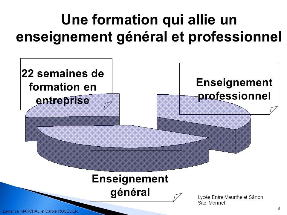 Une formation qui allie un enseignement général et professionnel